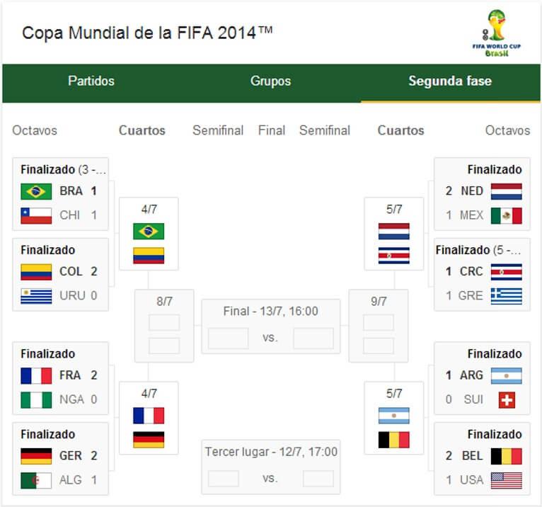 fixture brasil 2014 actualizado