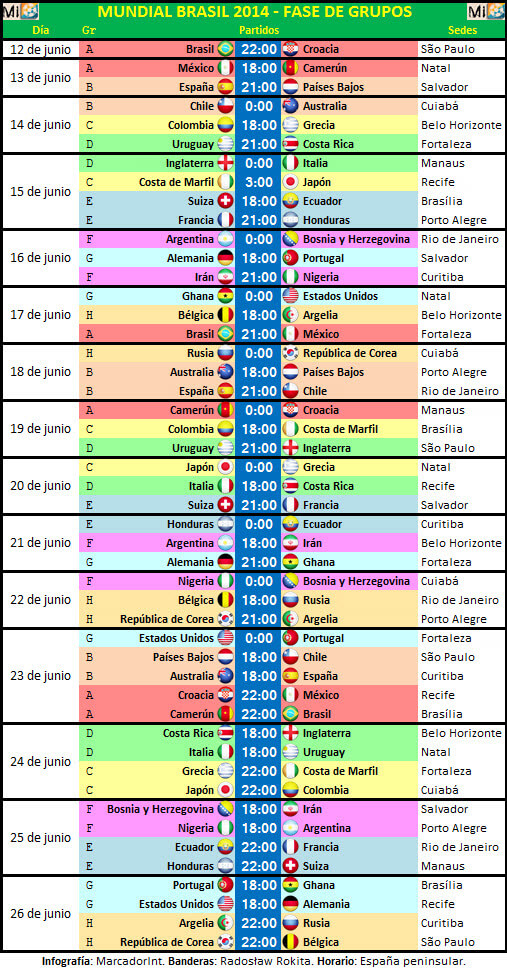 fixture-mundial-2014-brasil-calendario-definitivo